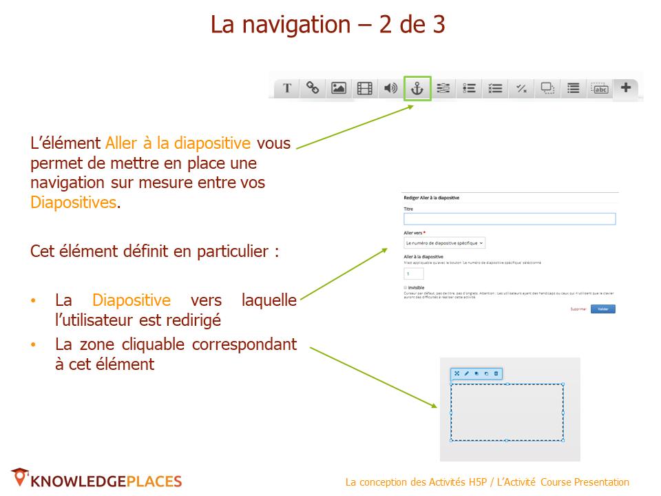 L'Activité Course Presentation (8)