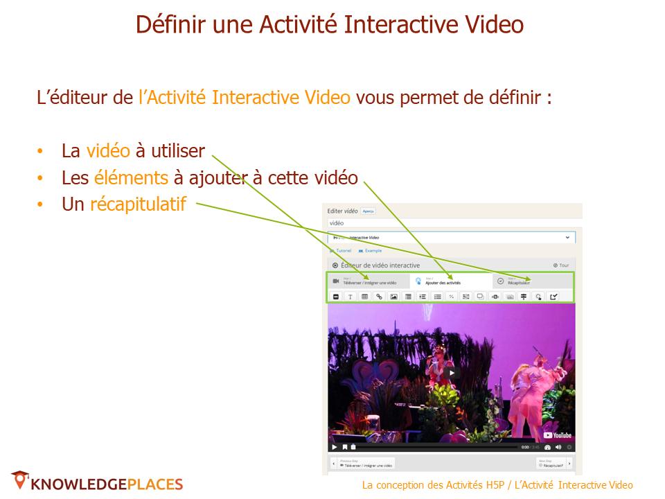 L'Activité Vidéo Interactive (3)