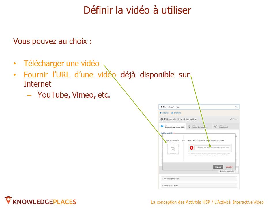 L'Activité Vidéo Interactive (4)