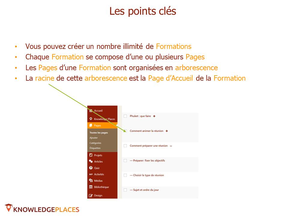 La composition des formations (2)