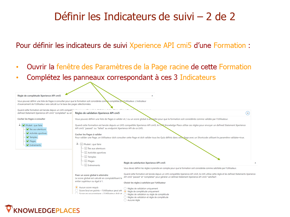 La diffusion des formations (8)