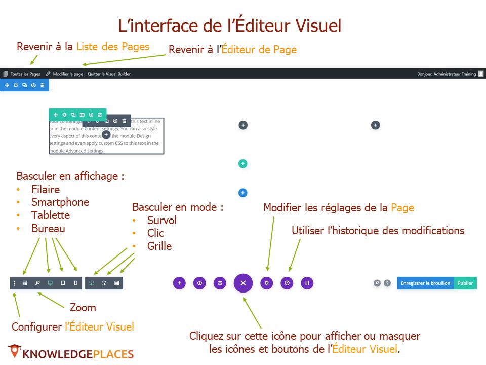 L'éditeur visuel et la mise en page par blocs (8)