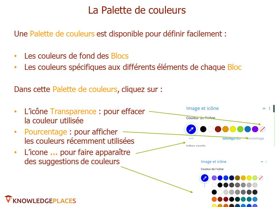 Les outils de productivité de l'éditeur visuel (3)